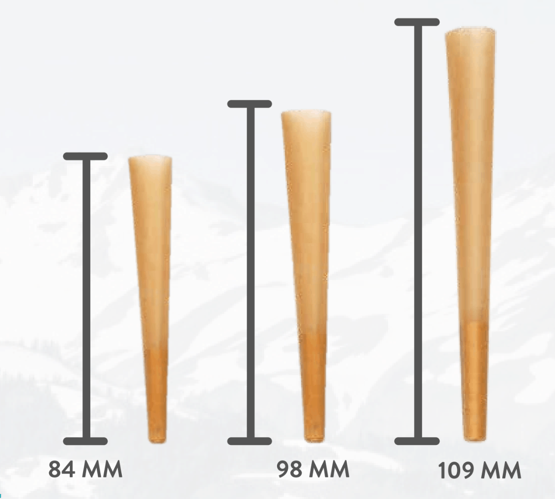 Rolling papers size chart