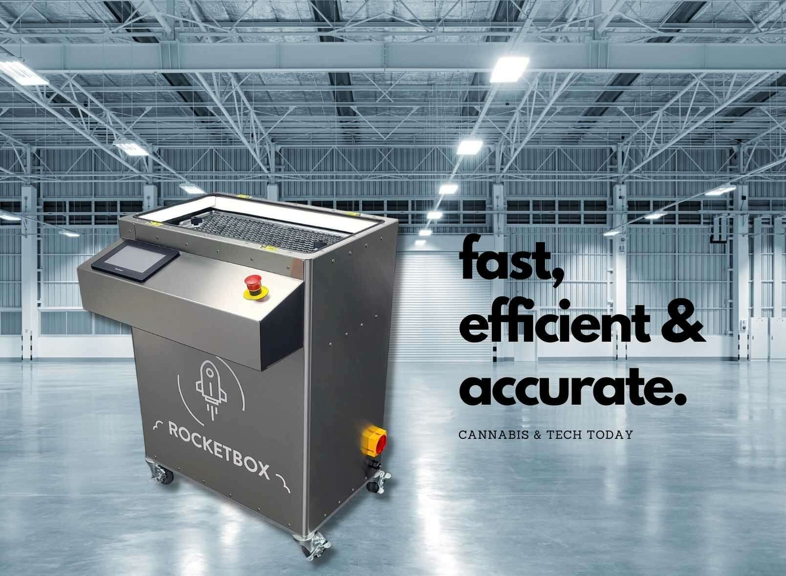 RocketBox 2.0 Pre-Roll Machine and joint roller is fast, efficient and accurate